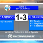 VIDEO – Serie D Girone E 20a Giornata: Gli highlights di Scandicci – U.Sanremo 1-3