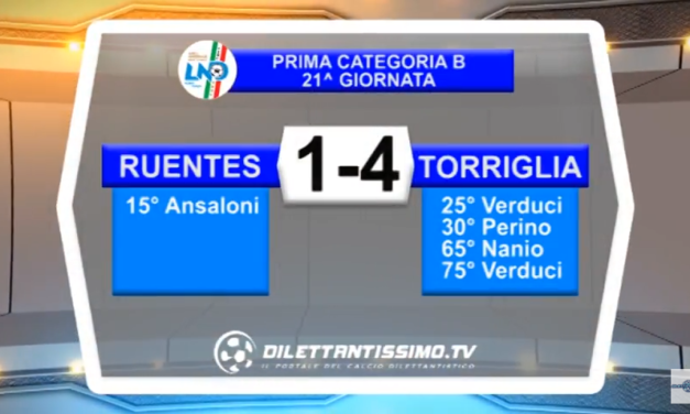 VIDEO – Prima Categoria B: Gli highlights di Ruentes-Torriglia 1-4