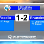 VIDEO – Eccellenza: Gli highlights di Rapallo – Rivarolese 1-2