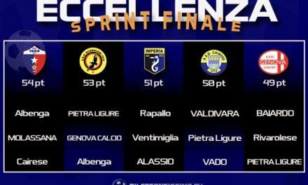 ECCELLENZA: l'ultima corsa a cinque verso la Serie D