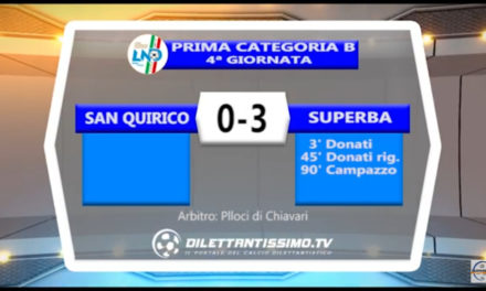 Video: San Quirico-Superba 0-3 Highlights + Interviste