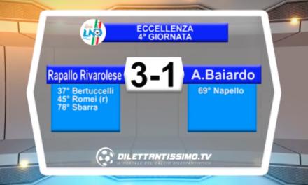 VIDEO – RAPALLO RIVAROLESE-BAIARDO 3-1: le immagini del match e la moviola