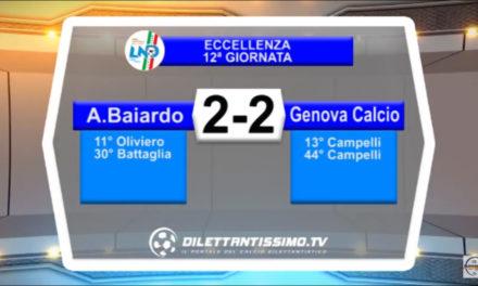 VIDEO: BAIARDO – GENOVA CALCIO 1-1 Highlights + Interviste