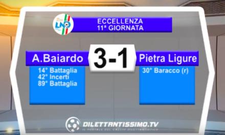 A. BAIARDO – PIETRA LIGURE 3-1: Highlights della partita