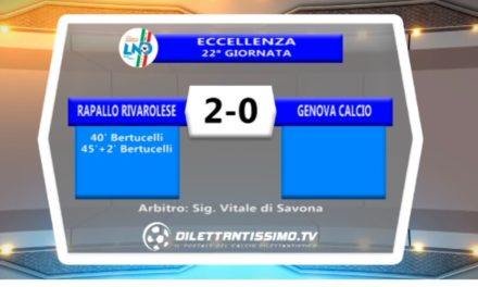 RAPALLO RIVAROLESE – GENOVA CALCIO: HIGHLIGHTS DELLA PARTITA + INTERVISTE