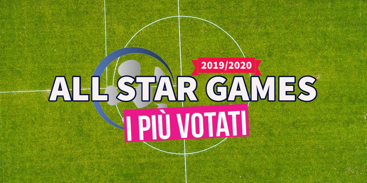 ALL STAR GAMES: I PIU' VOTATI DI PRIMA C