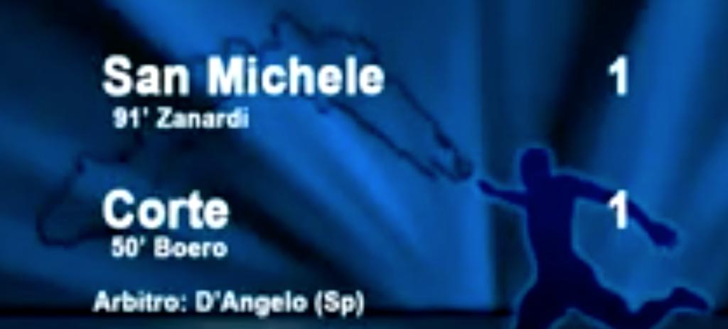 Dedicato a… Corrado Neirotti: il San Michele interrompe la marcia trionfale della Corte