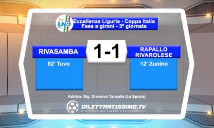Coppa Italia Eccellenza || RIVASAMBA – RAPALLO RIVAROLESE 1-1: gli highlights della partita
