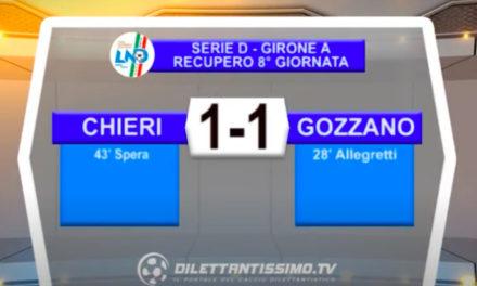 VIDEO   CHIERI-GOZZANO 1-1: LE IMMAGINI DEL MATCH