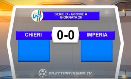 VIDEO|CHIERI-IMPERIA 0-0: LE IMMAGINI DEL MATCH