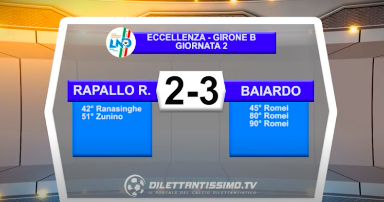VIDEO|RAPALLO RIVAROLESE-BAIARDO 2-3: LE IMMAGINI DEL MATCH E LE INTERVISTE