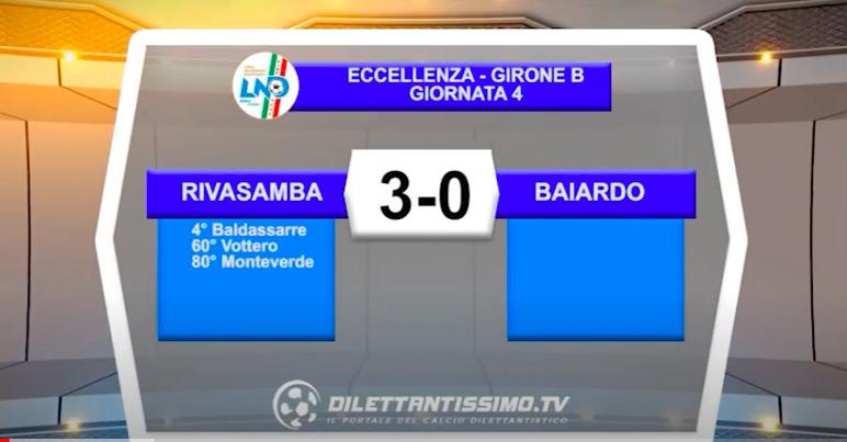 VIDEO| RIVASAMBA-BAIARDO 3-0: LE IMMAGINI DEL MATCH
