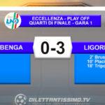 VIDEO| ALBENGA-LIGORNA 0-3: LE IMMAGINI DEL MATCH E LE INTERVISTE