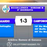 Baiardo-Campomorone Sant'Olcese 1-3: gli highlights della partita e le interviste