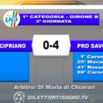 SAN CIPRIANO-PRO SAVONA 0-4: GLI HIGHLIGHTS DELLA PARTITA
